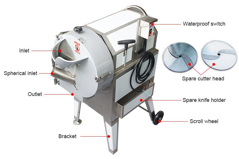 electric vegetable cutter structure