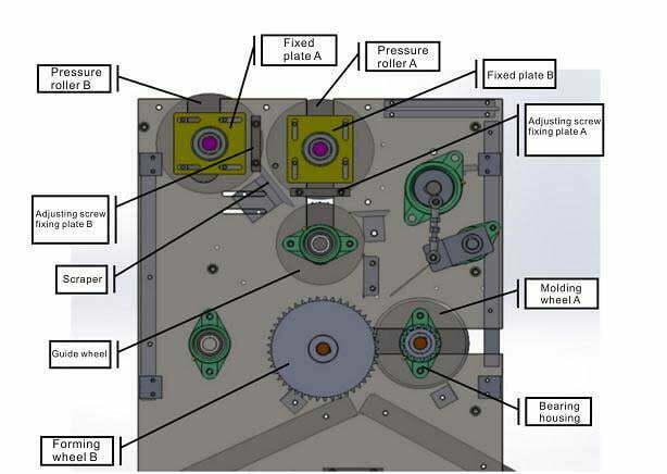 boba making machine structure
