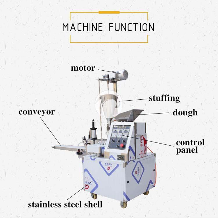 bun machine