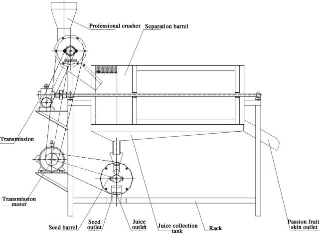 juicer machine structure
