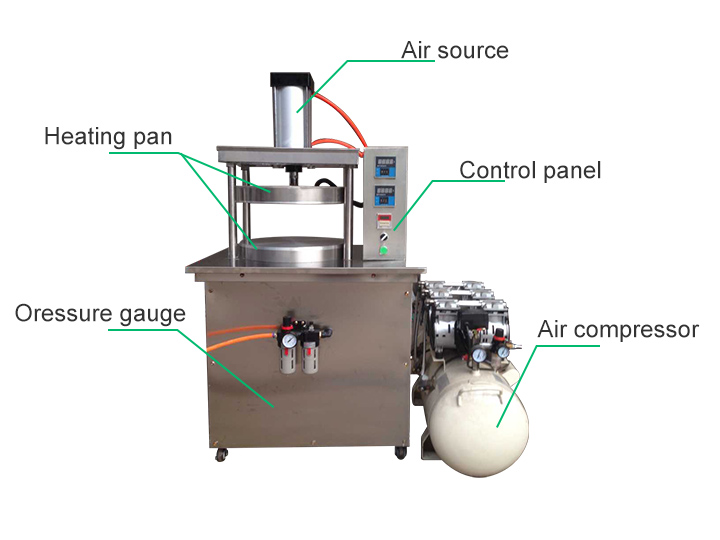 commercial tortilla making machine structure