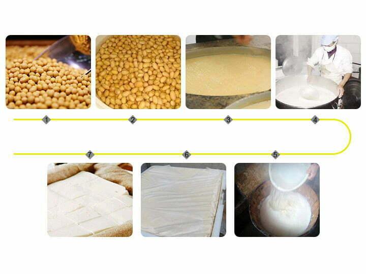 tofu production process